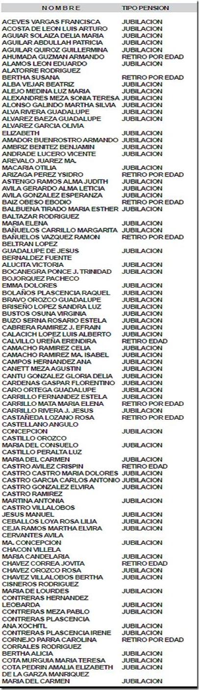 Lista de Jubilados SETE, Diciembre del 2009 Lista 1