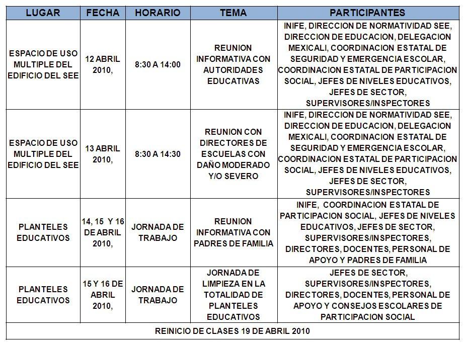 De Abril En Los Planteles De Educacion Basica Del Municipio De