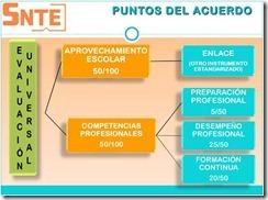 evaluacion universal PUNTOS DE ACUERDO